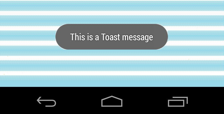 Android Toast - Interview Questions and Answers