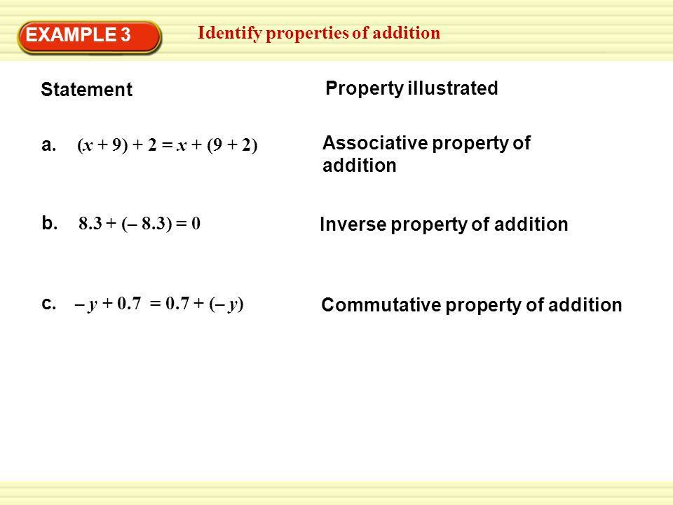 EXAMPLE 1 Add two integers using a number line - ppt download