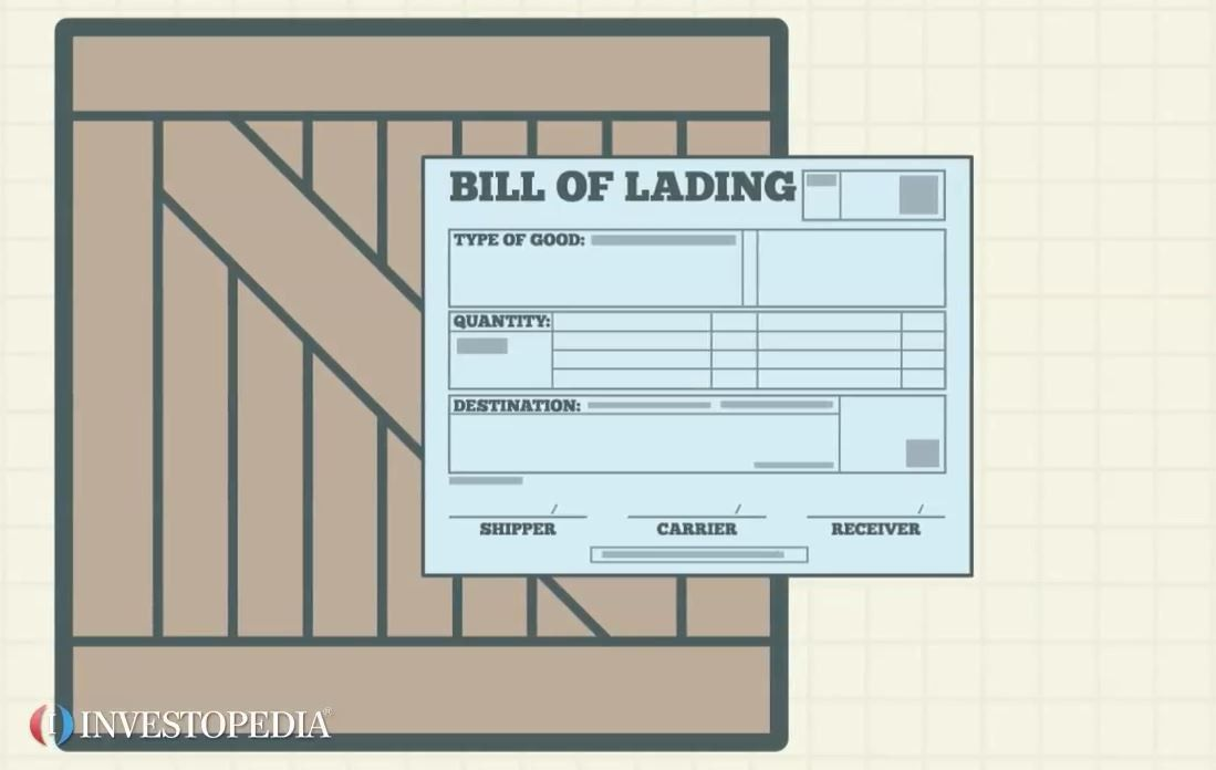 Bill of Lading - Video | Investopedia