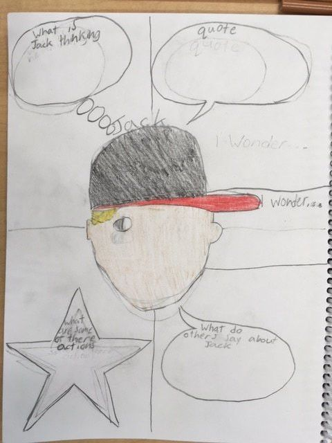 "Character Sketch from ""Wonder"" - Dr. Roberta Bondar Grade 4"