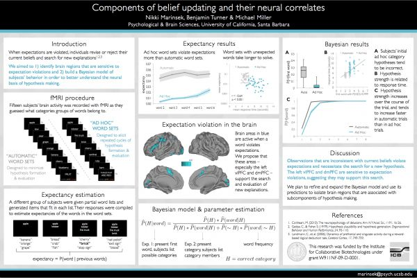 poster presentation template keynote keynote poster template 10 ...