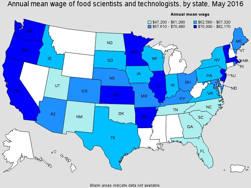 Food Scientists and Technologists
