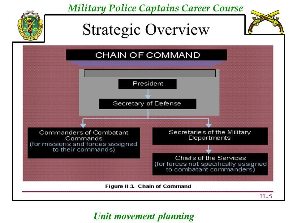 Military Police Captains Career Course Unit movement planning WILL ...