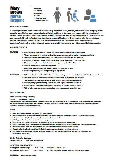 Nursing Resume Template. Er Nurse Template-Thumb Er Nurse Template ...