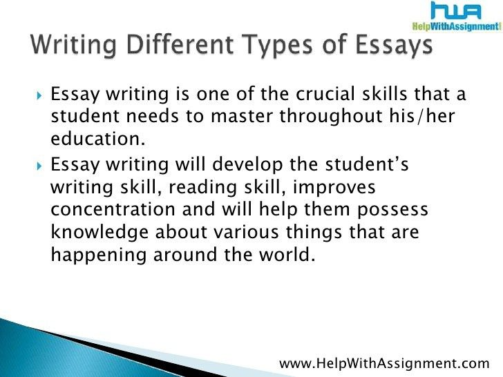 7. essay different types of essays samples starting from basic ...