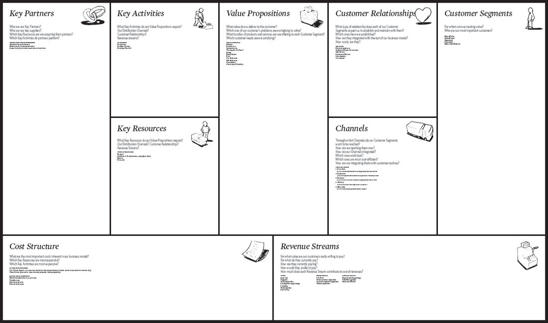 The IBMC recommends the use of the business model canvas developed ...