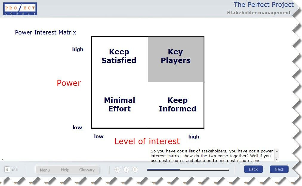 Power Interest Matrix   A Key Tool In Stakeholder Management .  Power And Interest Matrix