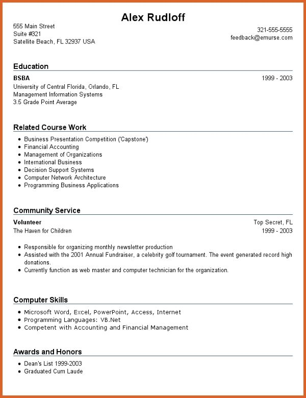 sample resume for experienced mba hr. work experience. college ...
