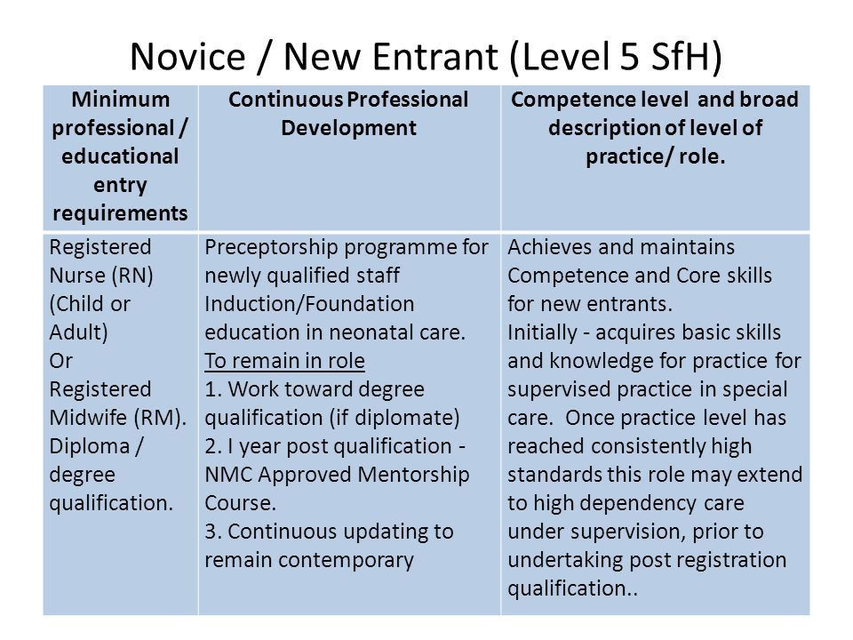 Competence, education and careers in neonatal nursing: RCN ...