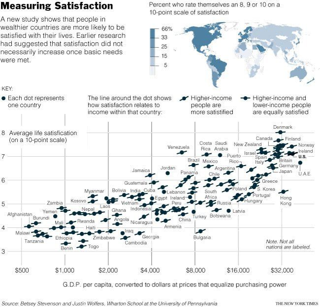 GDP & Well-being - FEW Resources.org