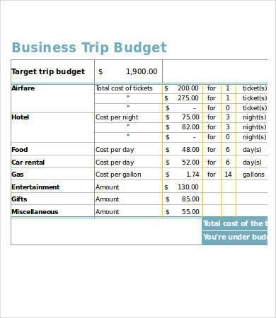 Business Budget Template - 8+ Free PDF, Excel Documents Download ...