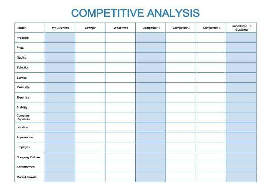 Competitive Analysis Templates - 40 Great Examples [Excel, Word ...