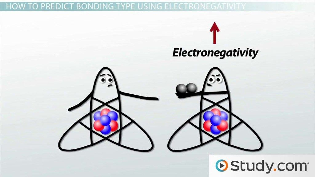 Polar and Nonpolar Covalent Bonds: Definitions and Examples ...