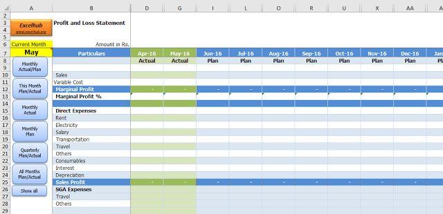 MIS reporting format | Excelhub Blog | Pulse | LinkedIn