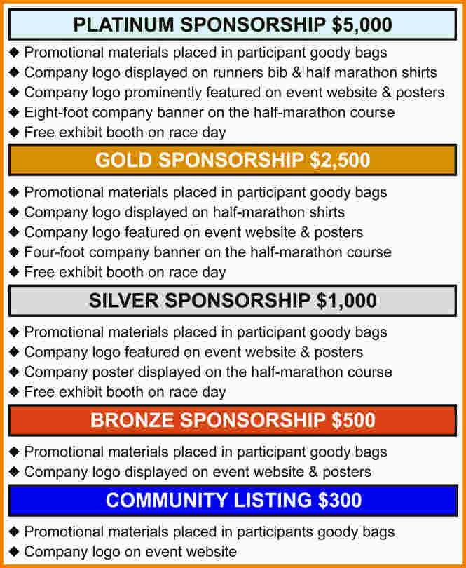 9+ event sponsorship proposal | nypd resume