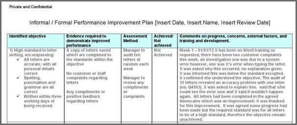PERFORMANCE IMPROVEMENT PLAN EXAMPLE | Bidproposalform.com