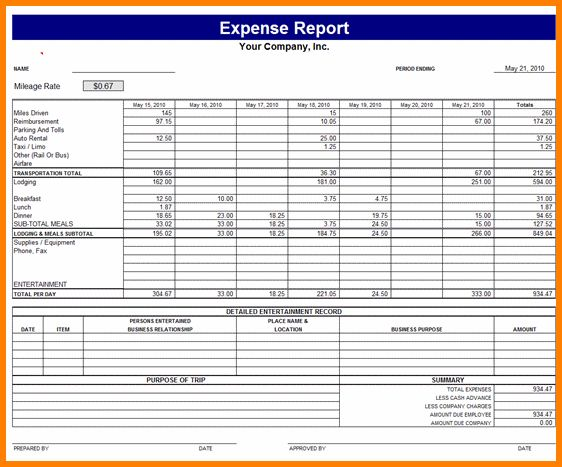 8+ expense report templates | resume reference