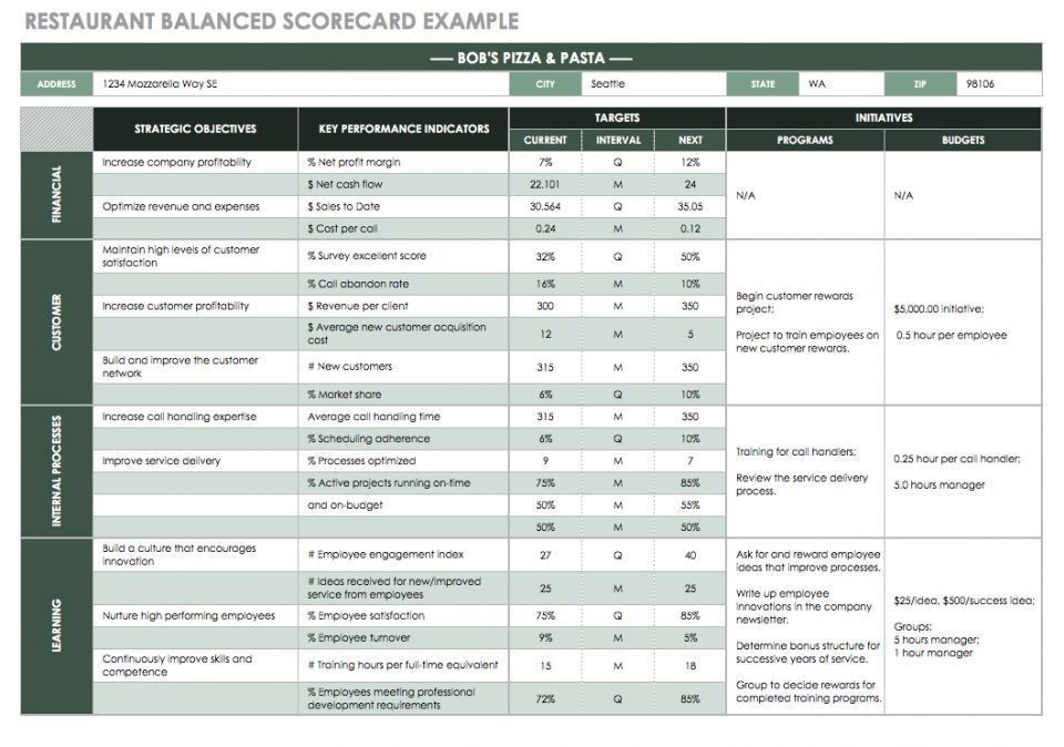 Supplier Scorecard Template Excel. recruitment strategy template ...