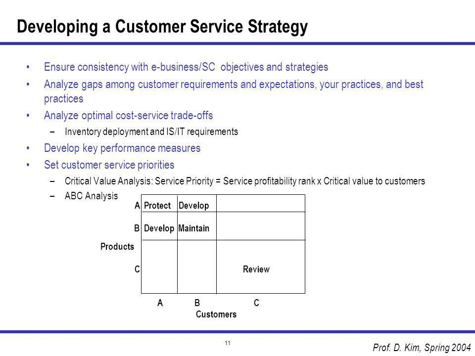 Selling Chain Management and Customer Relationship Management (CRM ...