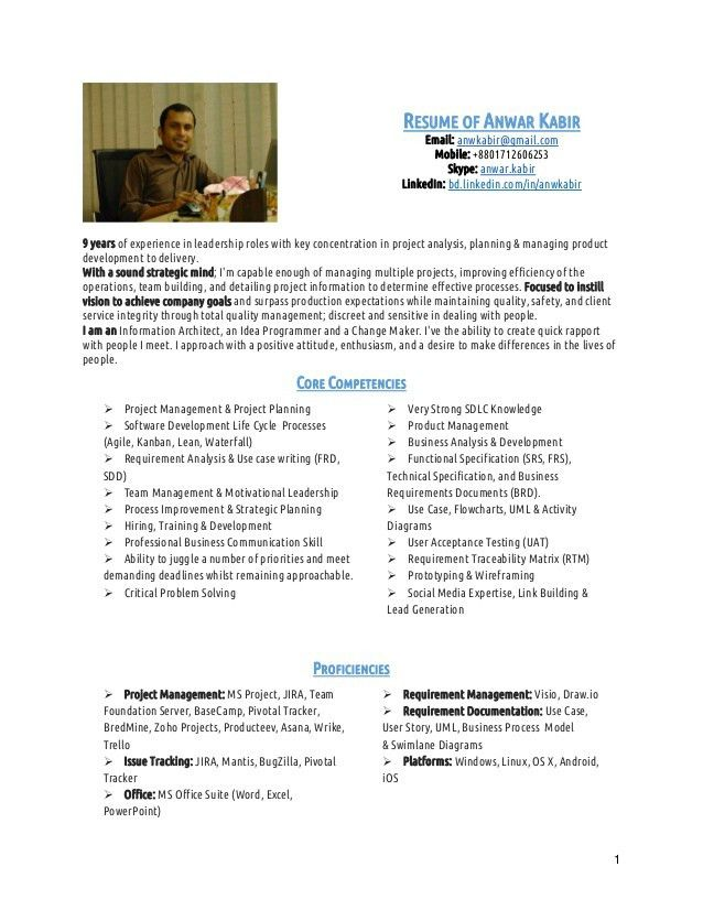 Resume of Anwar Kabir