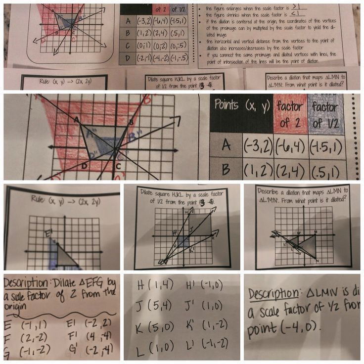 164 best Math: High School Activities images on Pinterest ...