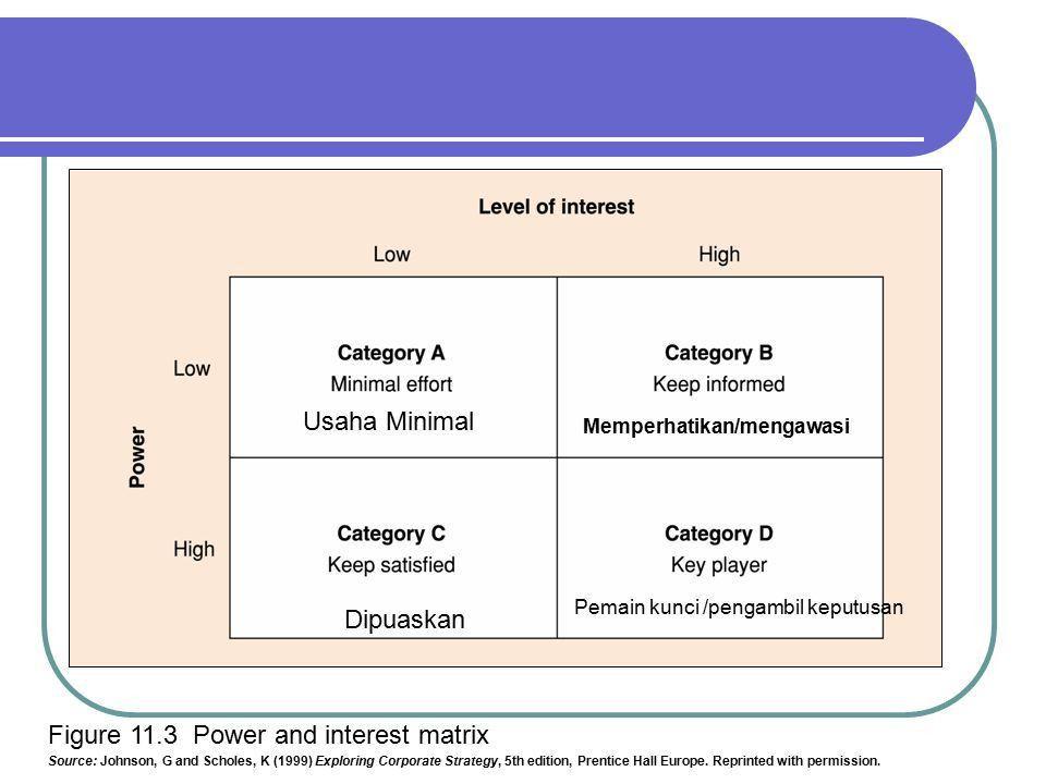 """Corporate Communication """"stakeholder Analysis"""" Oleh ; Juwono Tri ..."""