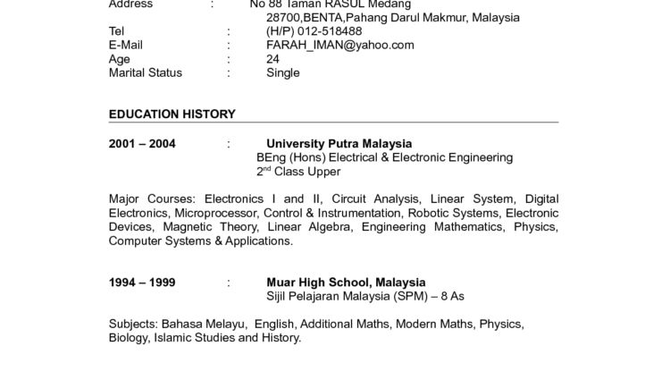 Fresh Graduate Resume Sample CV for Graduate School Template ...