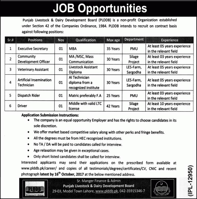Punjab Livestock & Dairy Development Board (PLDDB) Jobs ...