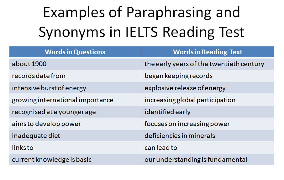 IELTS Reading- Sentence Completion Tips and Strategy