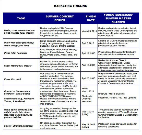 Sample Marketing Timeline Template - 12+ Free Documents in PDF, Word