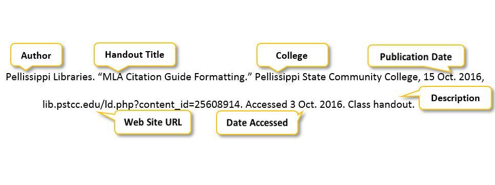 Article or Class Handout - MLA & APA Citation - PSCC Libraries at ...
