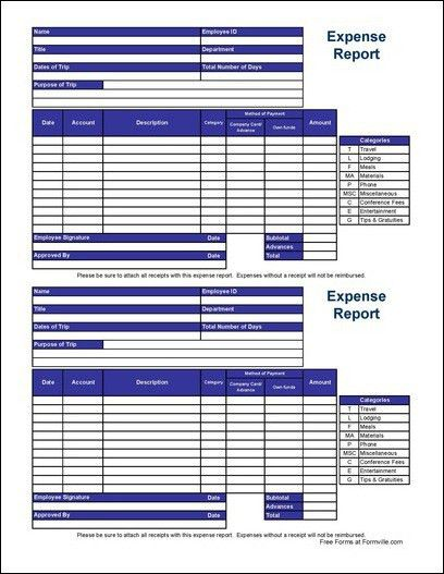 Free Small Basic Travel Expense Report from Formville