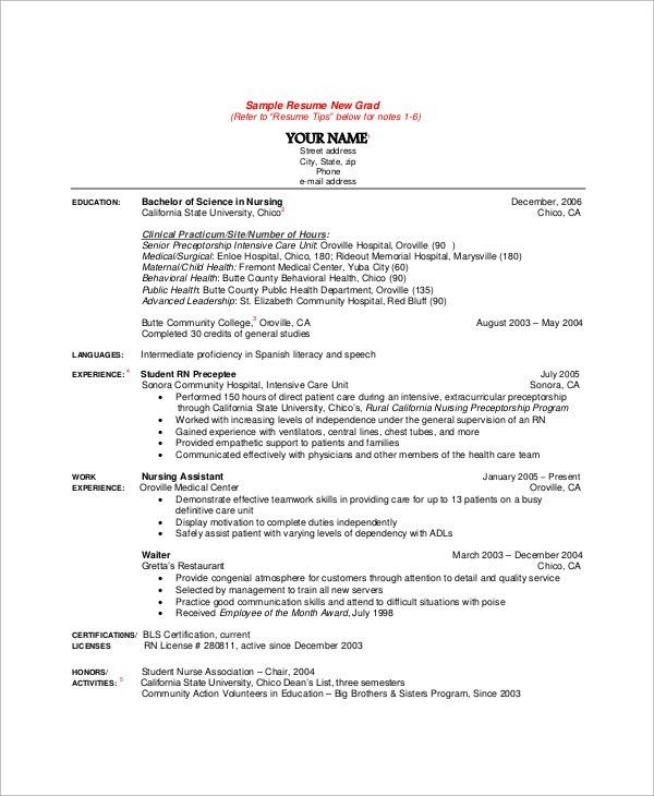 Sample Nursing Resume - 10+ Examples in Word, PDF