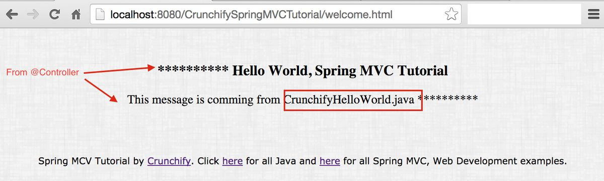 Simplest Spring MVC Hello World Example / Tutorial - Spring Model ...