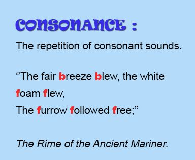 Consonance - Meaning, Definition, Poems, Sentences & Examples ...