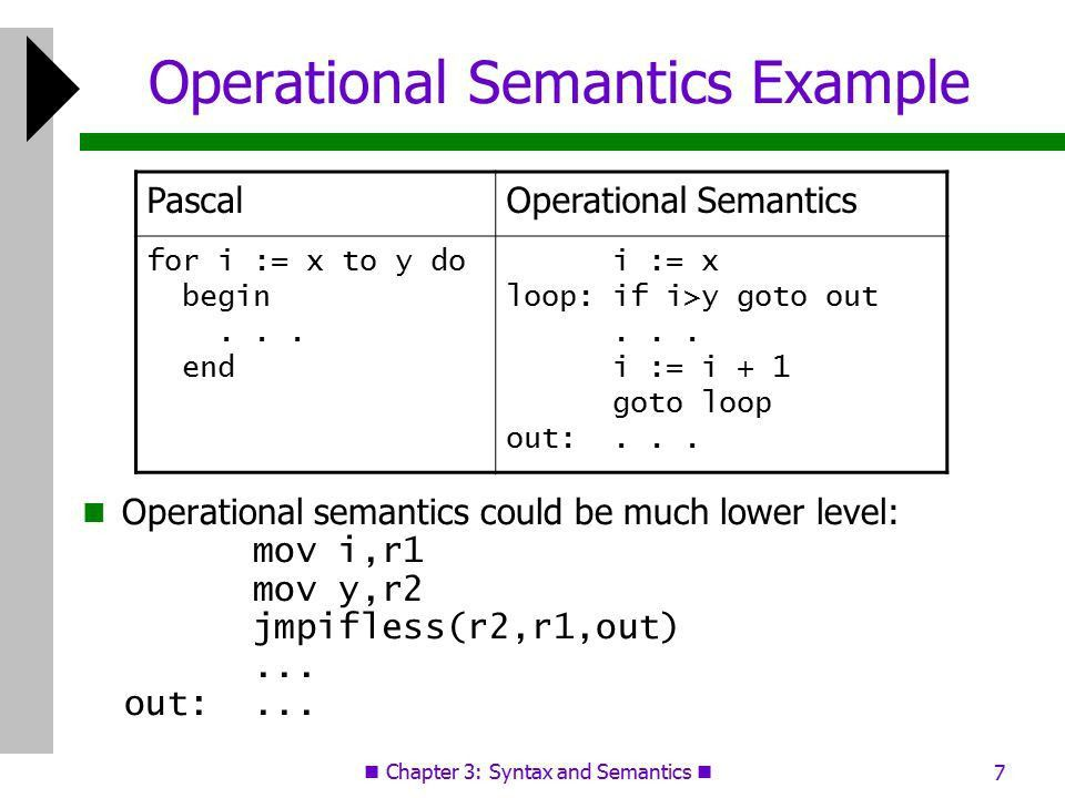 Semantics In Text: Chapter ppt video online download