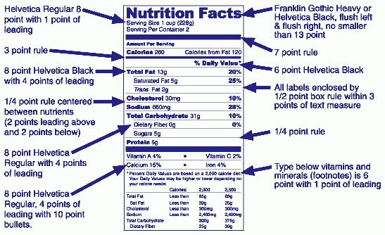 What font is used for Nutrition Facts labels? - Quora