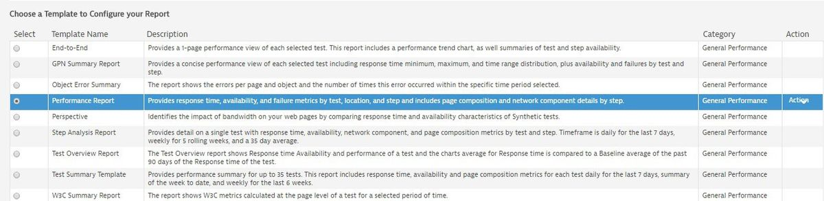"""Reports using """"performance Template"""" in Gomez - Dynatrace"""