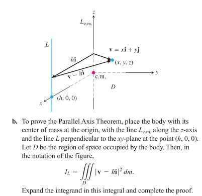 Theory And Examples The Parallel Axis Theorem Let ... | Chegg.com