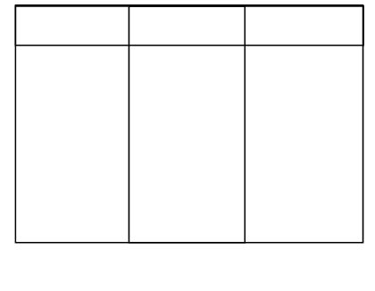 10 Best Images of Free Printable Blank Column Charts - 3 Column ...