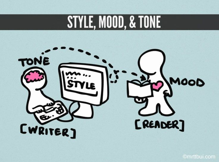 Best 25+ Mood and tone ideas on Pinterest | Literary tone, Mood ...