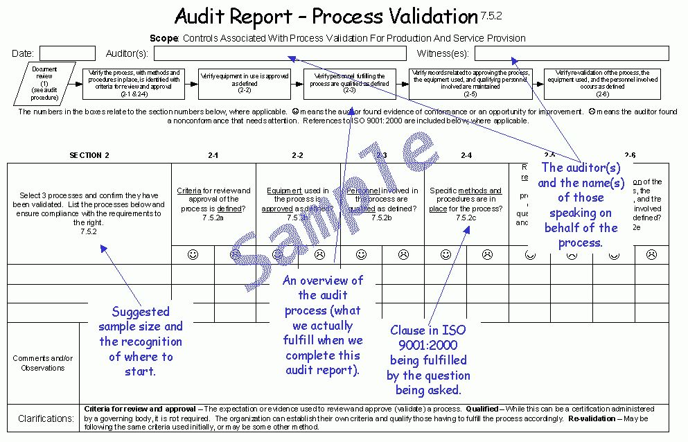 Internal Audit Report.Free Download Internal Audit Report Template ...