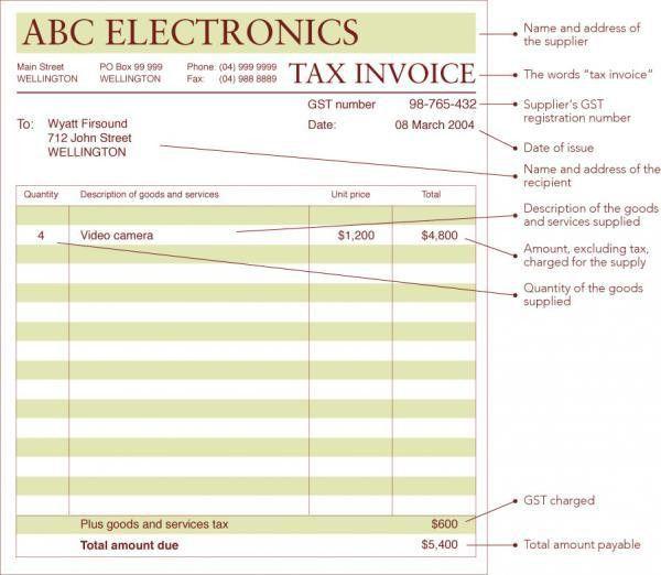Download Tax Invoice Template Nz | rabitah.net