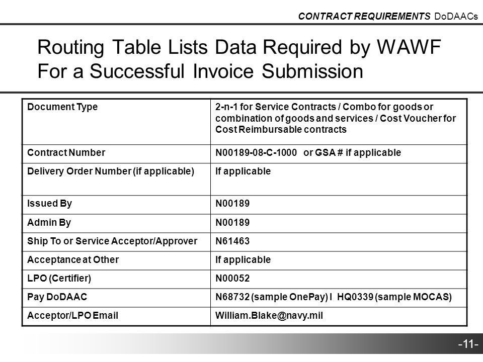 Wide Area Workflow: Electronic Invoicing - ppt video online download