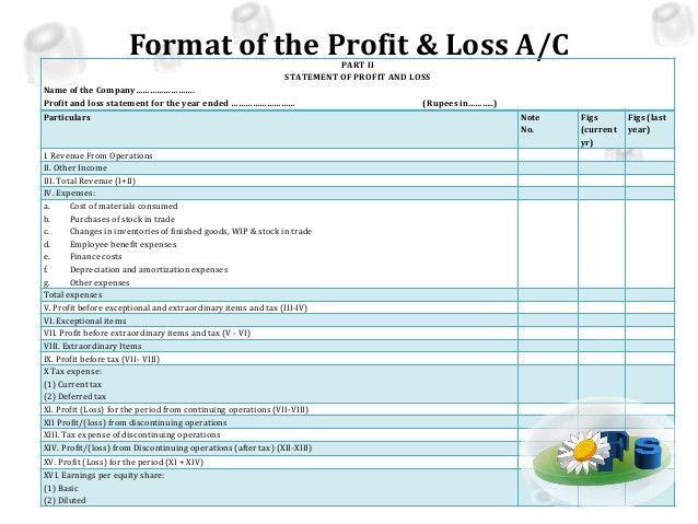 Schedule III of Companies Act 2013, India
