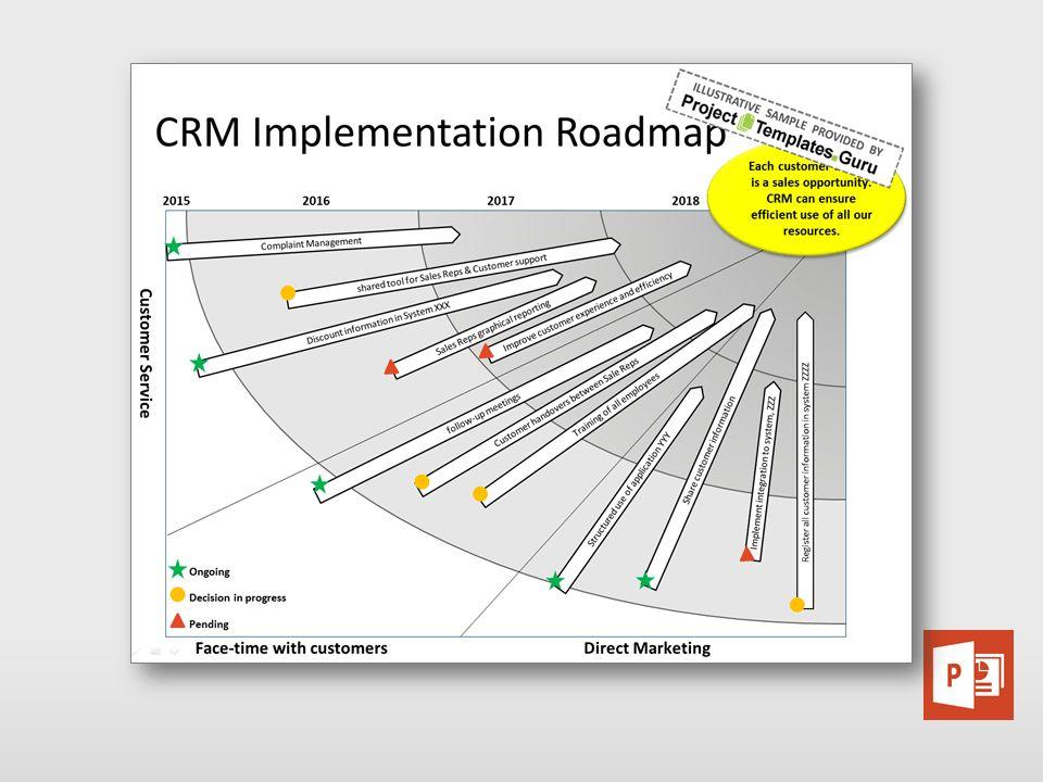 Strategic Roadmap Template. roadmap template road map timeline ...