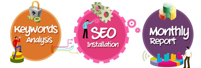 Professional SEO Freelancer in Hyderabad | PPC Services | Digital ...