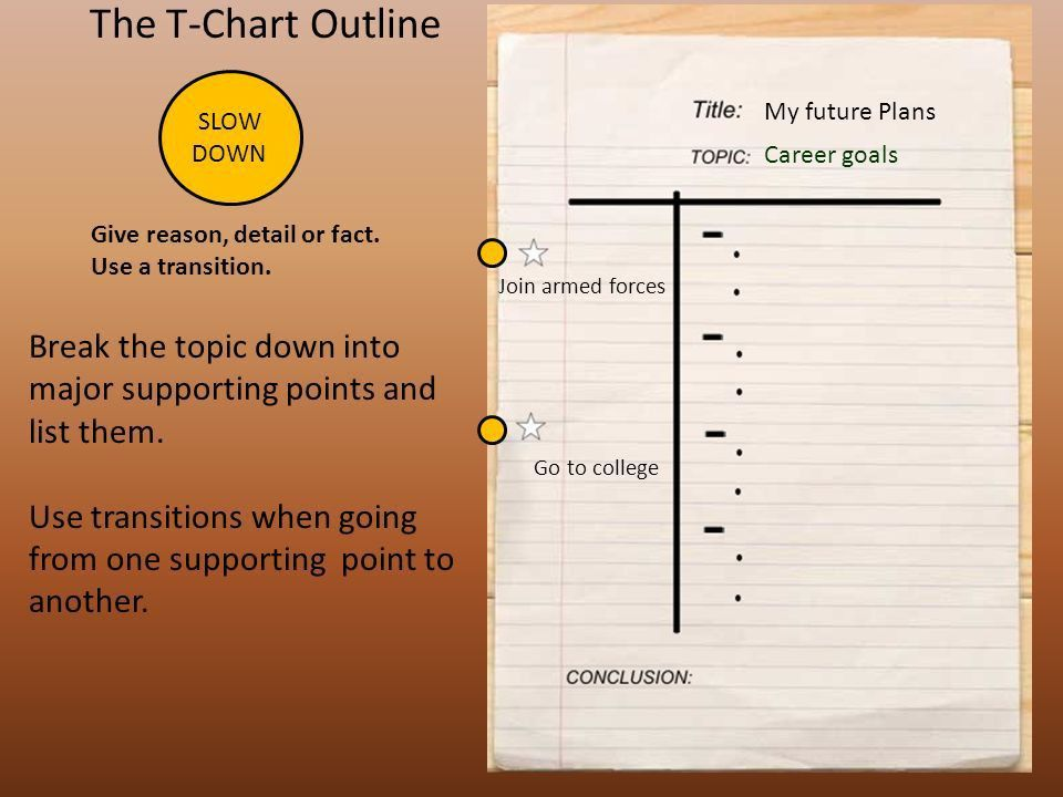 The T-Chart Outline A T-chart helps an author construct paragraphs ...