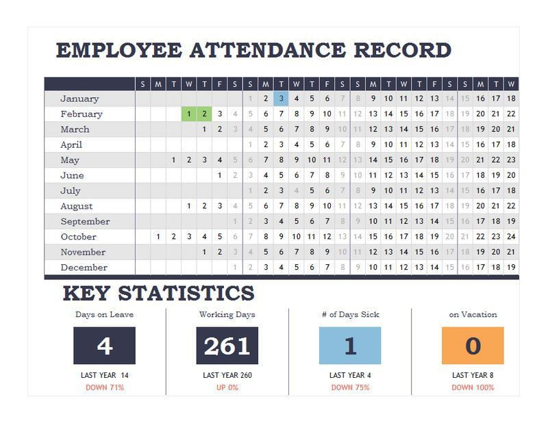 employee attendance record - Template
