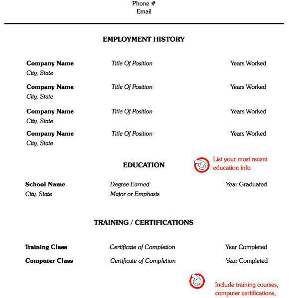 Beautiful Build A Quick Resume Gallery - Simple resume Office ...